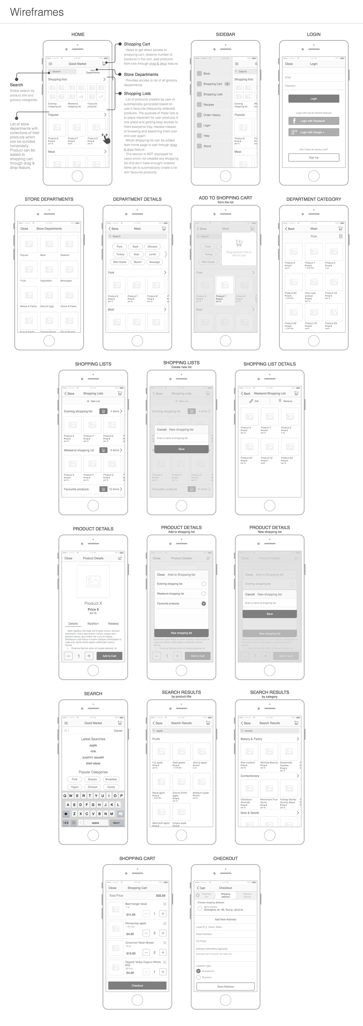 Ux Wireframes For Online Grocery Shopping Mobile App On Behance Wireframe App Design Wireframe Design
