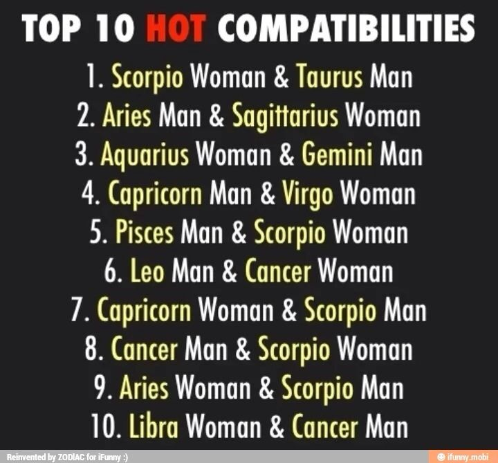 cancer man compatible astrology