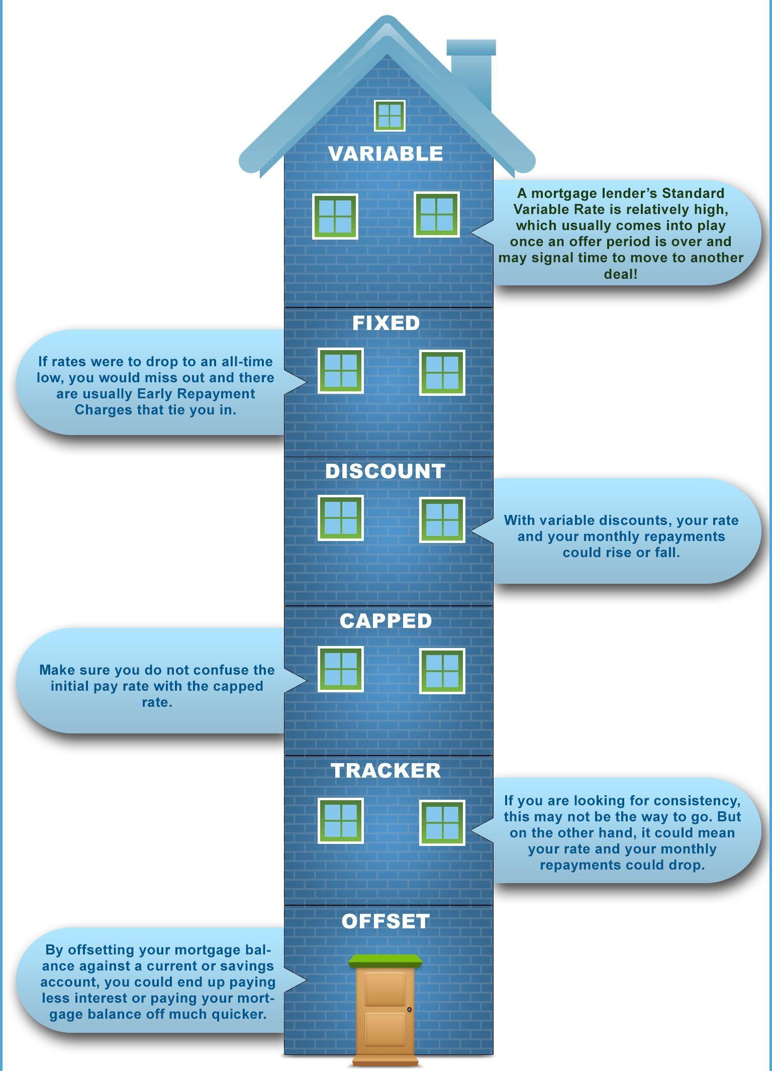 idbi bank home loan offers flexible loan repayment options and