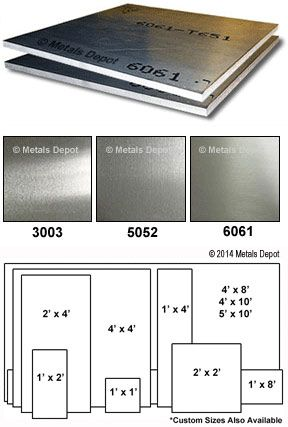 Metalsdepot 3003 5052 6061 Aluminum Plate Stainless Steel Sheet Steel Sheet Stainless Steel Sheet Metal