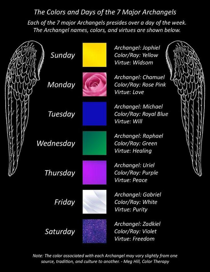 angel colors   Besoms & Cauldrons   Angel prayers