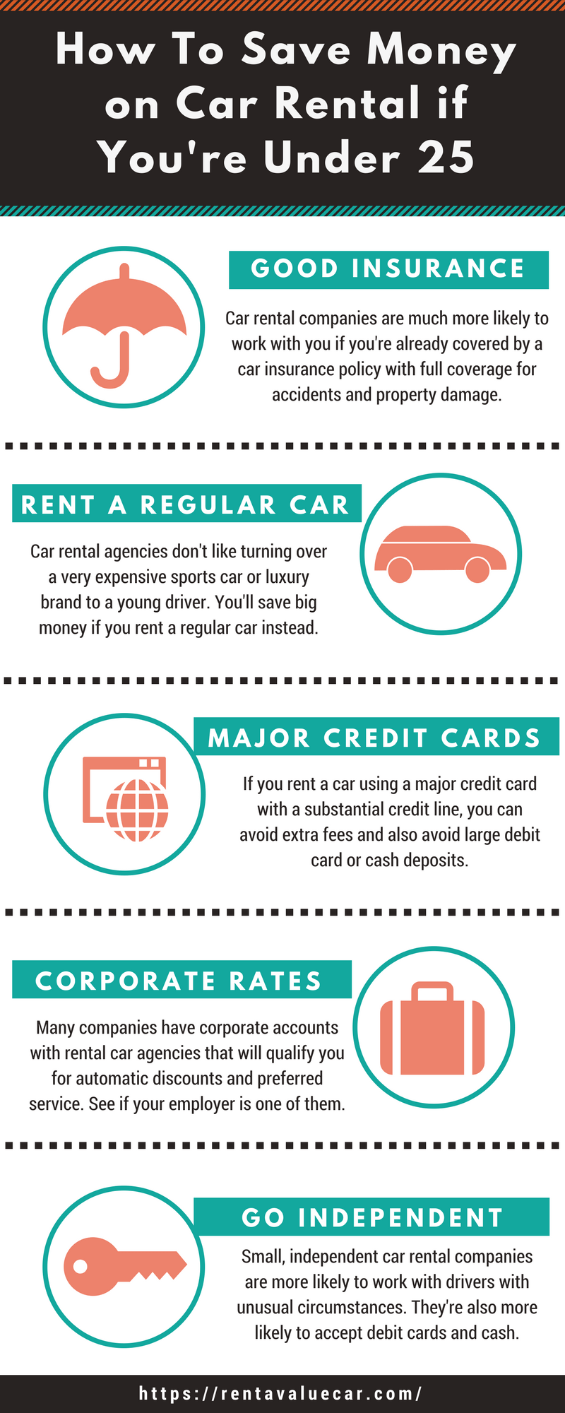 How To Save Money On Car Rental If You Re Under 25 Rentavaluecar