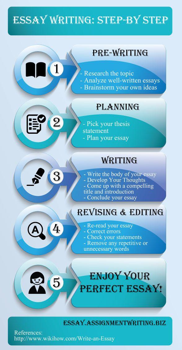 step by step essay outline