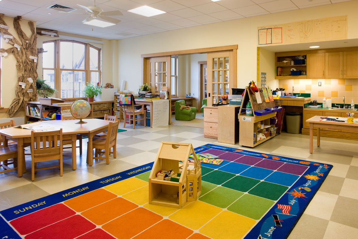 Classroom Design For Pre K : Pre k classroom layout the kindergarten classrooms share