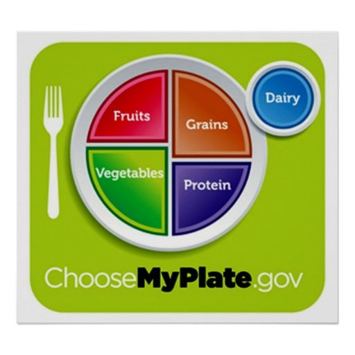 Choose My Plate Poster In Many Sizes Health Pinterest