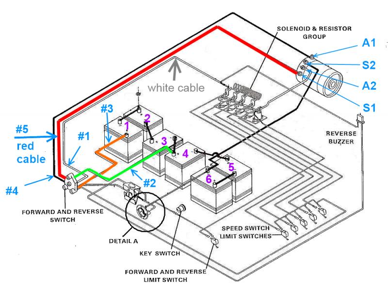Club Car Wiring Diagrams 48 Volts in 2021 | Club car golf cart, Electric golf  cart, Golf cart parts | Battery Wiring For 2002 Club Car |  | Pinterest