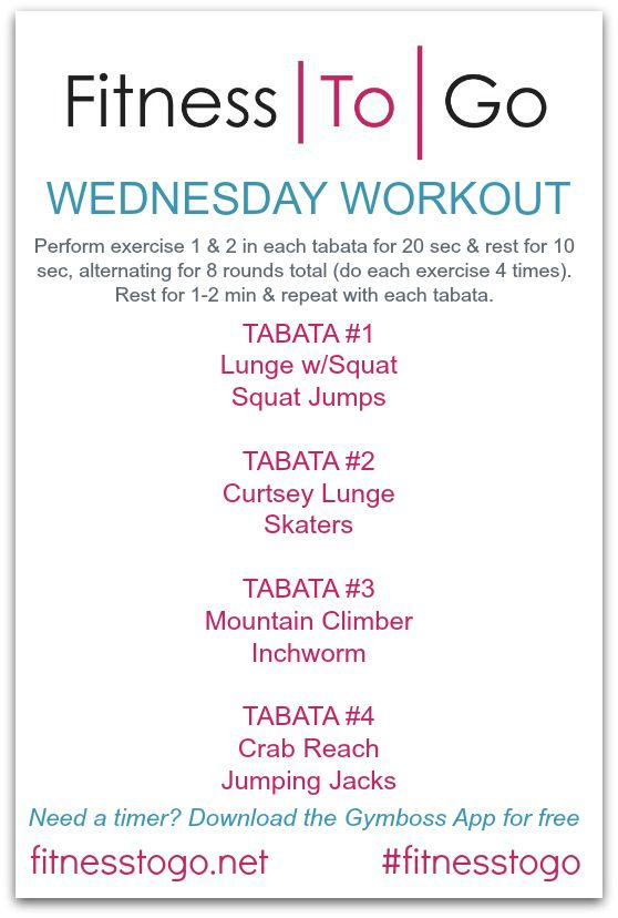 Wednesday Workout. TABATA Style HIIT Workout. Quick and effective ...