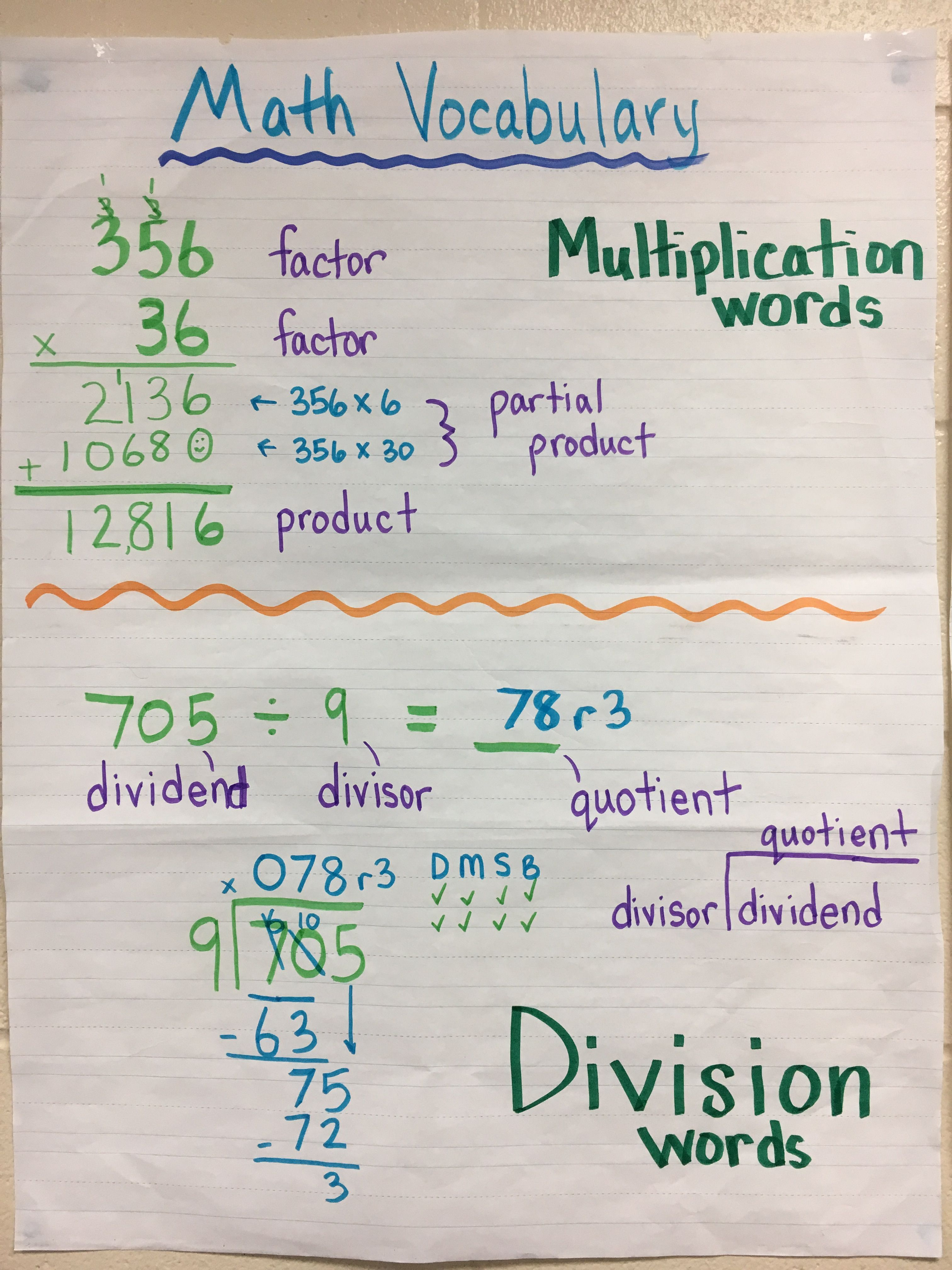 Math Vocabulary Product Quotient