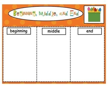 Smartboard Beginning Middle And End Smart Board Lessons Smart