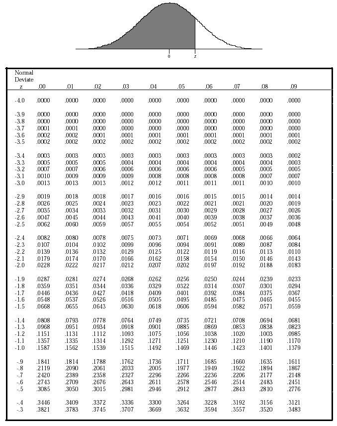 Resultados de la bsqueda de imgenes distribucion normal yahoo resultados de la bsqueda de imgenes distribucion normal yahoo search urtaz Gallery