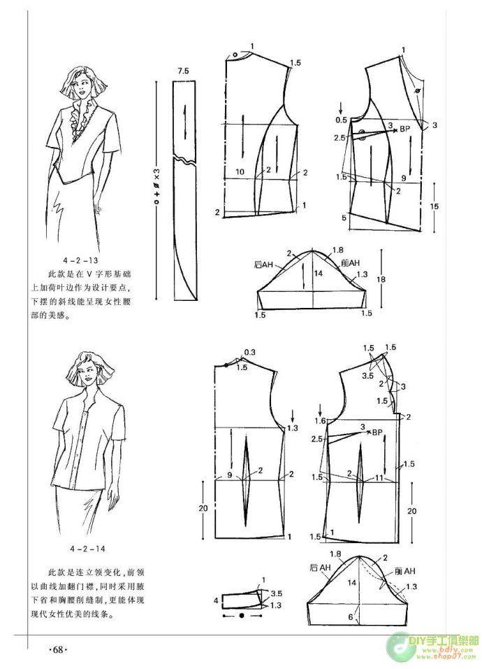 Adaptación manual práctico - Tops artículos