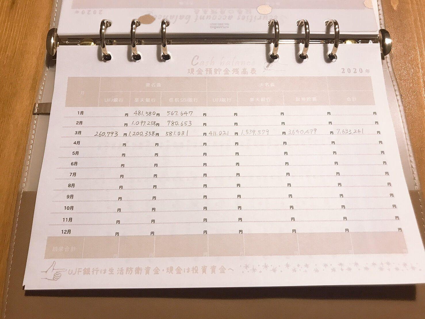 ボード 家計簿 のピン