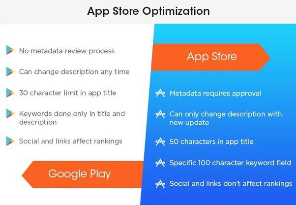 ASO AppStoreOptimization AppScholars AppStore