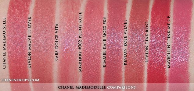 dupe chanel rouge coco lipstick in mademoiselle life 39 s entropy beauty reviews swatches. Black Bedroom Furniture Sets. Home Design Ideas