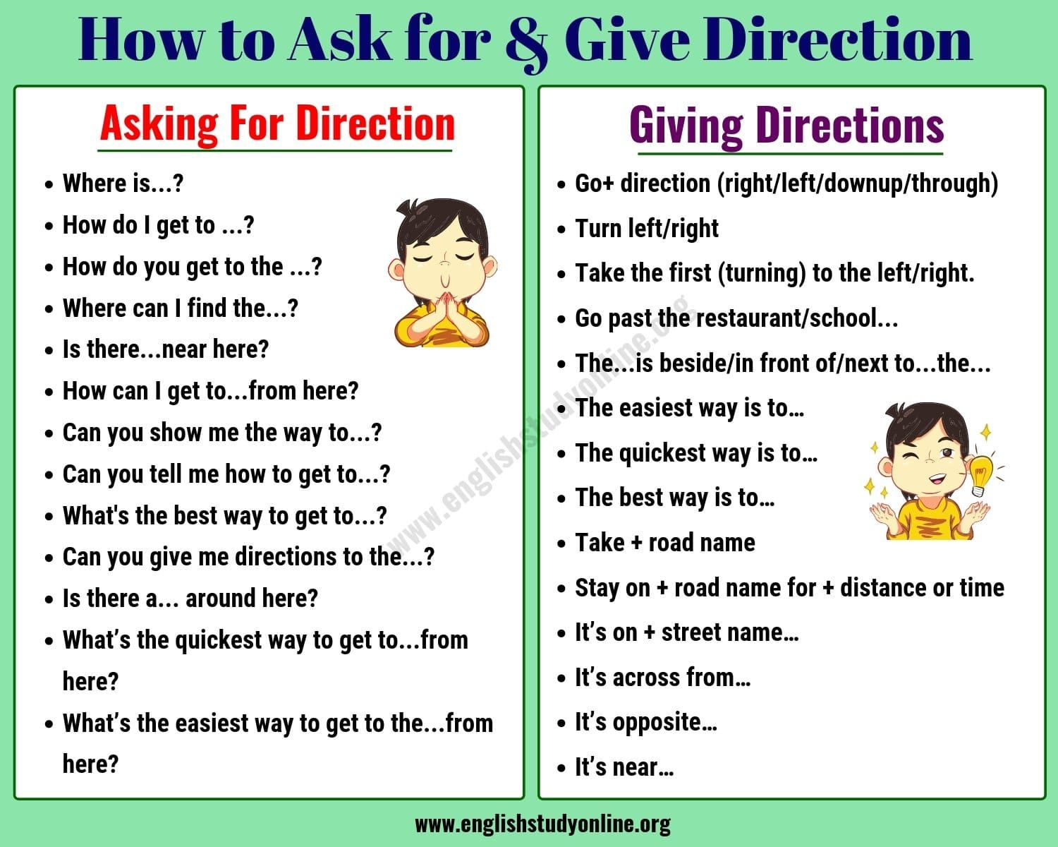 Simple Ways Of Asking For And Giving Directions In English