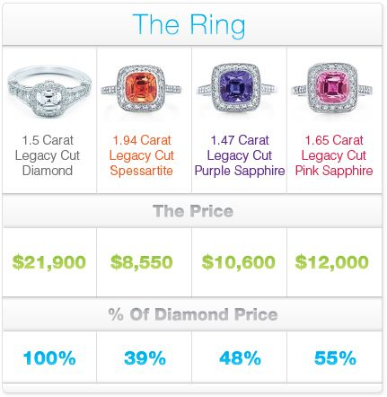 Klara34567kk Rezultaty Poiska Dlya Jq8y3bj8tgrdwp8 Wedding Ring Cost Mens Wedding Rings Platinum Cheap Wedding Rings Sets