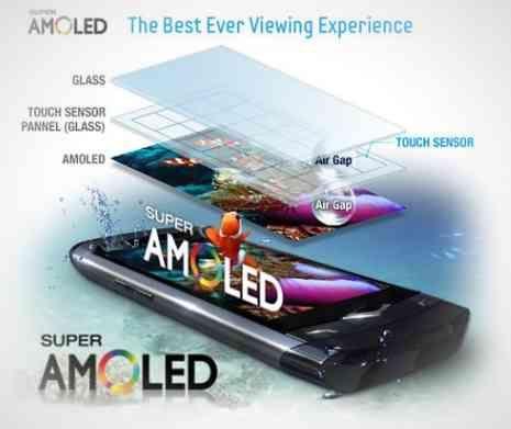 Smartphone dengan layar AMOLED, plus spesifikasi & harga