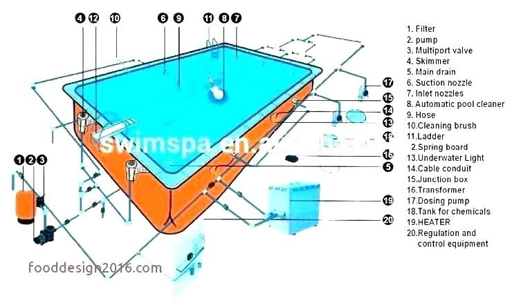 The 10 Best Automatic Pool Cleaners Buying Guide Swimming Pool Equipment Pool Equipment Swimming Pool Cleaning