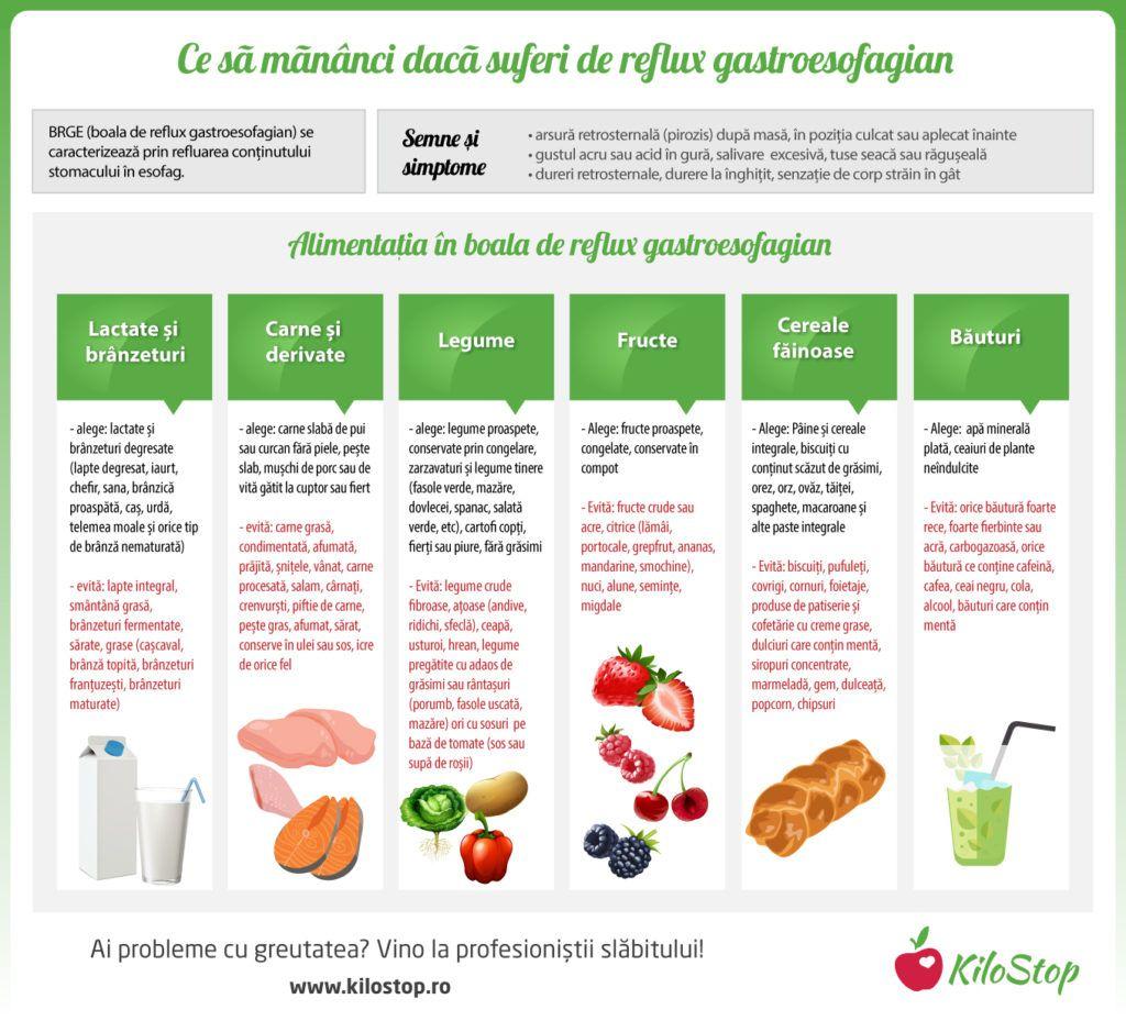 adaos de doză mică pentru pierderea în greutate slăbind mai mult