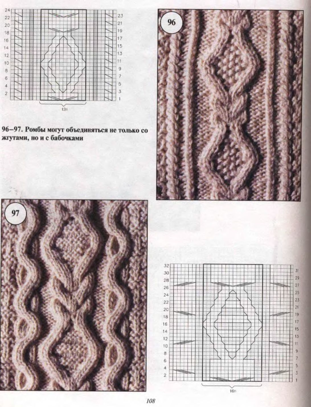 aran knitting patterns free | PUNTADAS AGUJAS | Pinterest | Puntadas ...