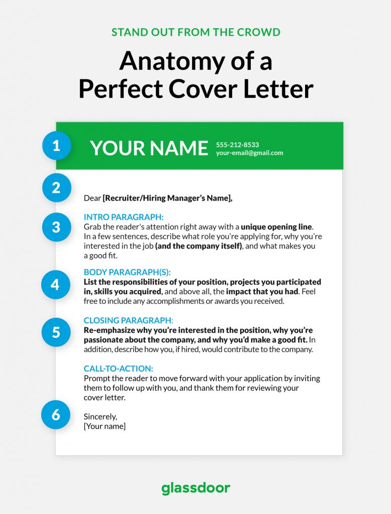 25 Cover Letter Layout Write The Perfect With This Template Glassdoor Blog