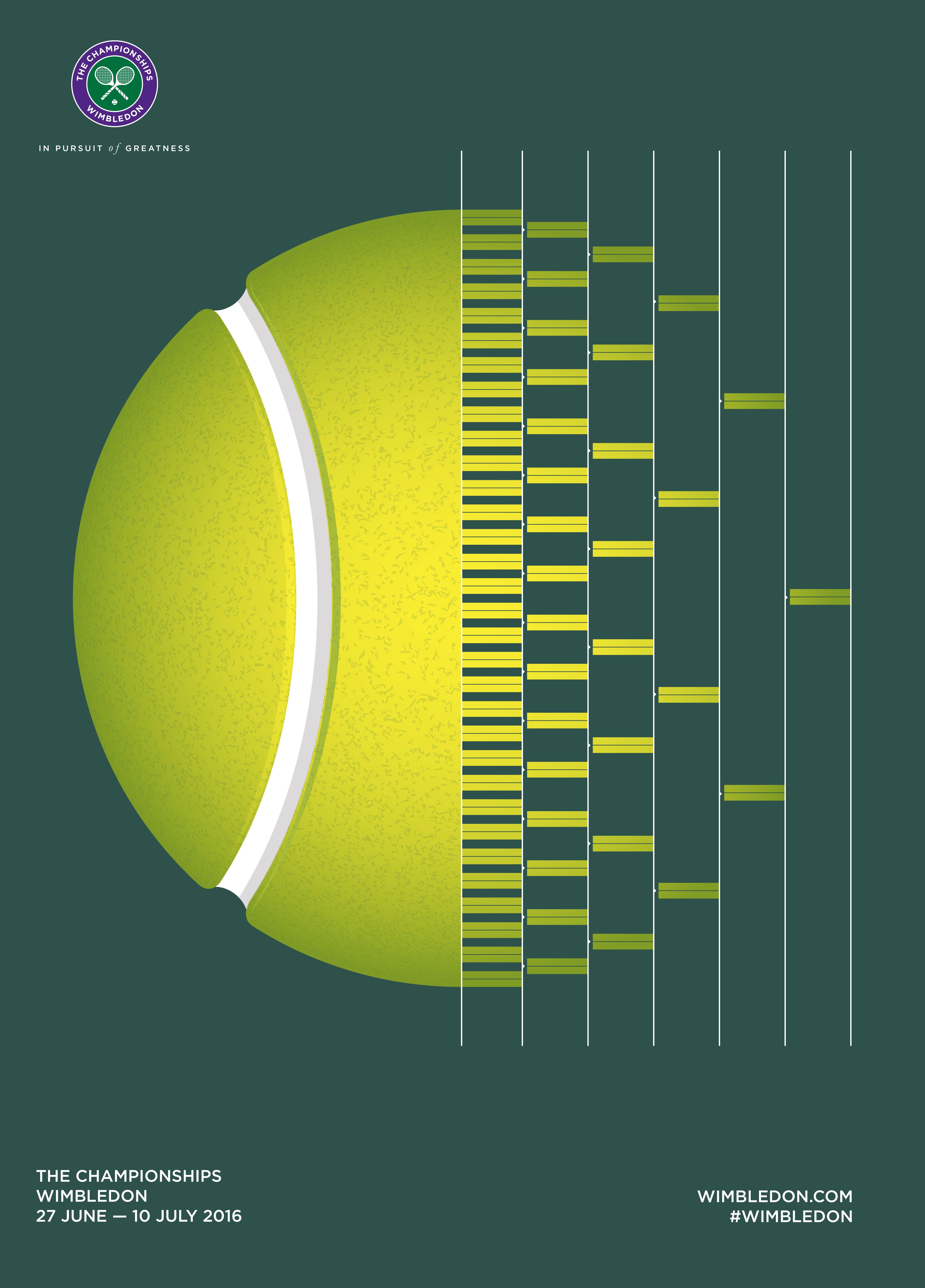 Poster Tennis Posters Wimbledon Event Poster Design