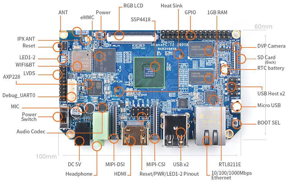 friendlyARM nanoPi M1 SBC quad-core, Cortex-A7 Allwinner H3, offers ...