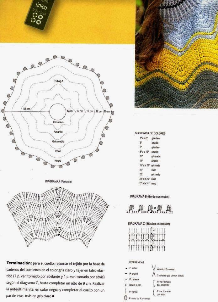 Poncho Ondas con Cuello Patron - Patrones Crochet   Ponchos, Capas a ...