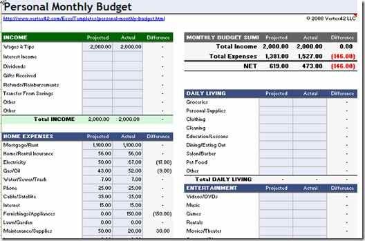 10 Free Household Budget Spreadsheets for 2018 Household budget