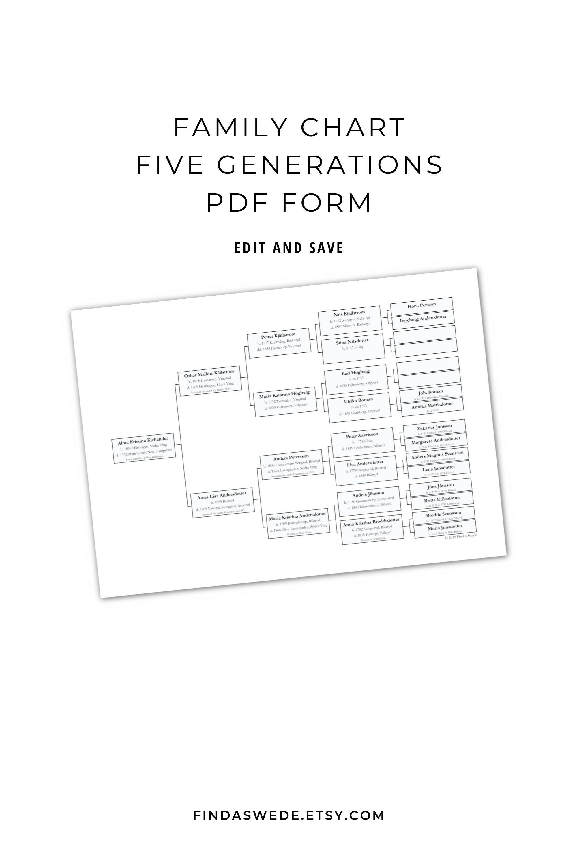 Family Tree 5 Generations, Editable Chart Template