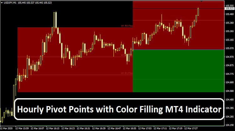 Hourly Pivot Points With Color Filling Mt4 Indicator Prices