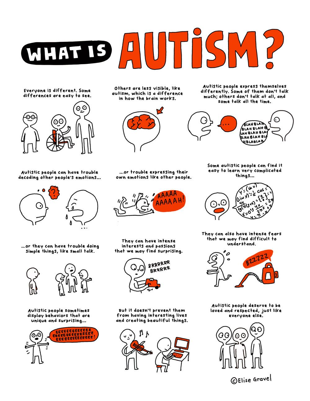 What is autism? | Elise Gravel