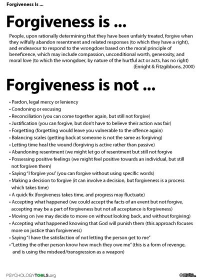 Forgiveness Is - Psychology Tools