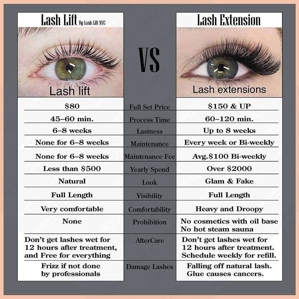 407c6cd0232 Lash Lift vs Lash Extension Many people are still questioning the  difference bet. Lift and Extension, so I am reposting here. Please…