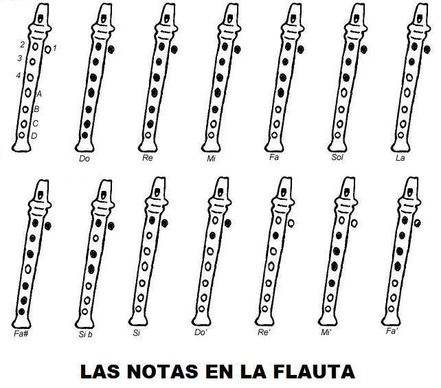 Tocar La Flauta Facil Y Rapido Canciones Math Words Word Search Puzzle