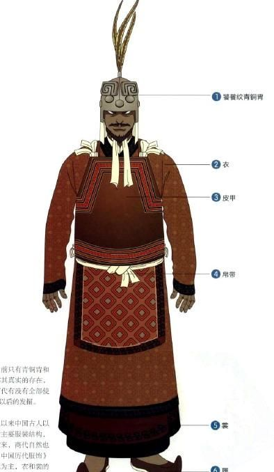 中国历代铠甲图_明朝吧_百度贴吧