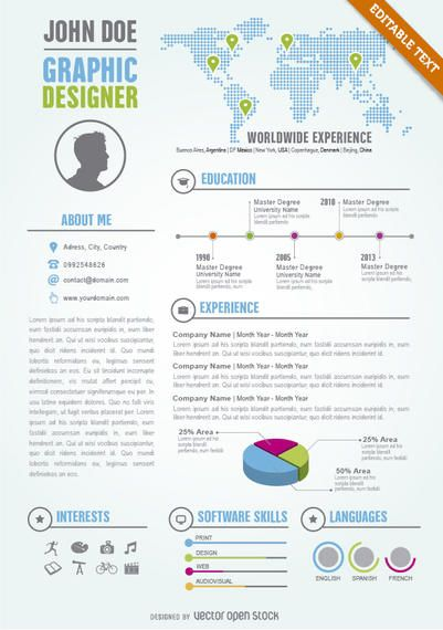 Cool visual Graphic Designer resume nicely organized to put together