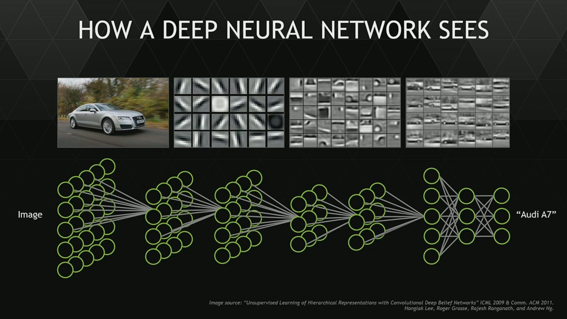 Artificial Neural Network 3 With Images Machine Learning