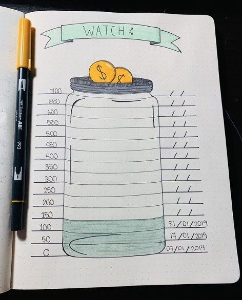 10+ Bullet Journal Ideas To Jump Start Your Journal #bulletjournalideas