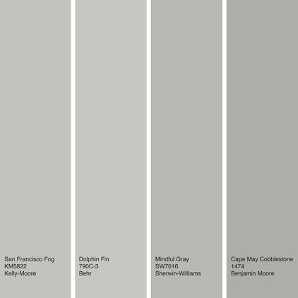 What Color To Paint A Windowless Kitchen