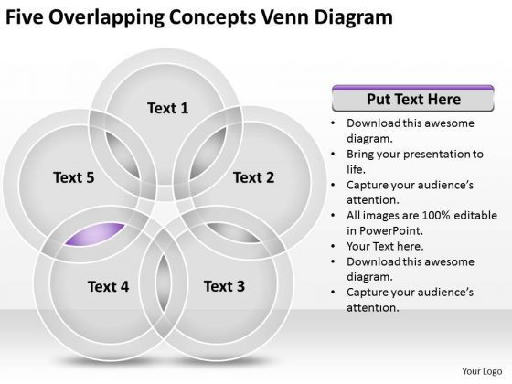 Five Overlapping Concepts Venn Diagram Ppt Small Business Plan