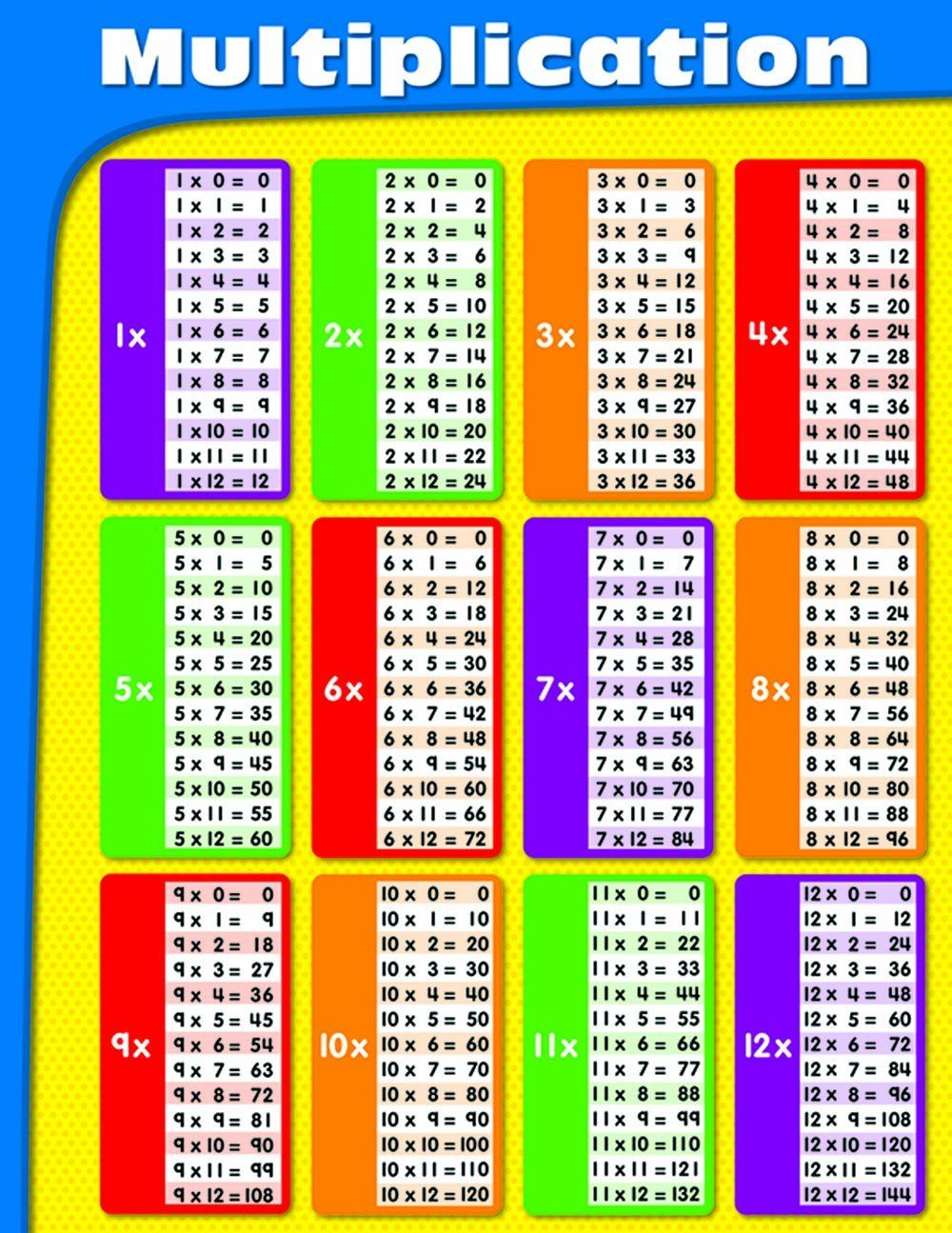 Amazon Com Carson Dellosa Multiplication Chart 114069 Times Tables The Fun Way Office Products Multiplication Chart Multiplication Table Multiplication