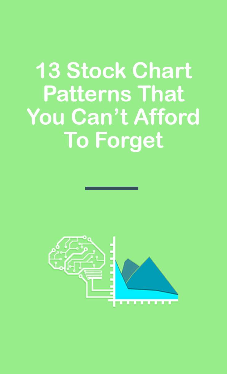 13 Stock Chart Patterns That You Can T Afford To Forget Stock