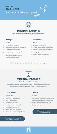 SWOT Analysis Inforgraphic Working 9 - 5 Pinterest Swot