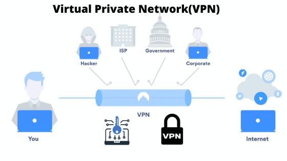 2f8a11cfb94165f8c5c35d670989d31a - Vpn Virtual Private Network Free Download