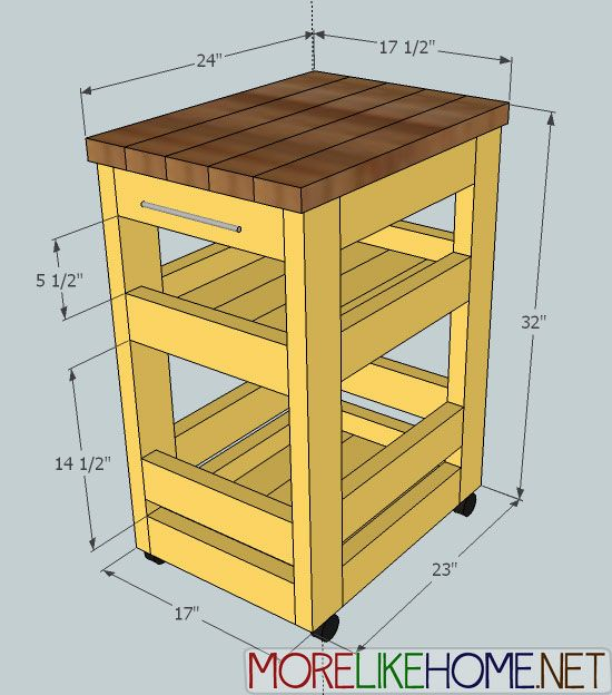 Day 3 Build A Kitchen Cart With 2x4s Kitchen Carts Plywood And Kitchens