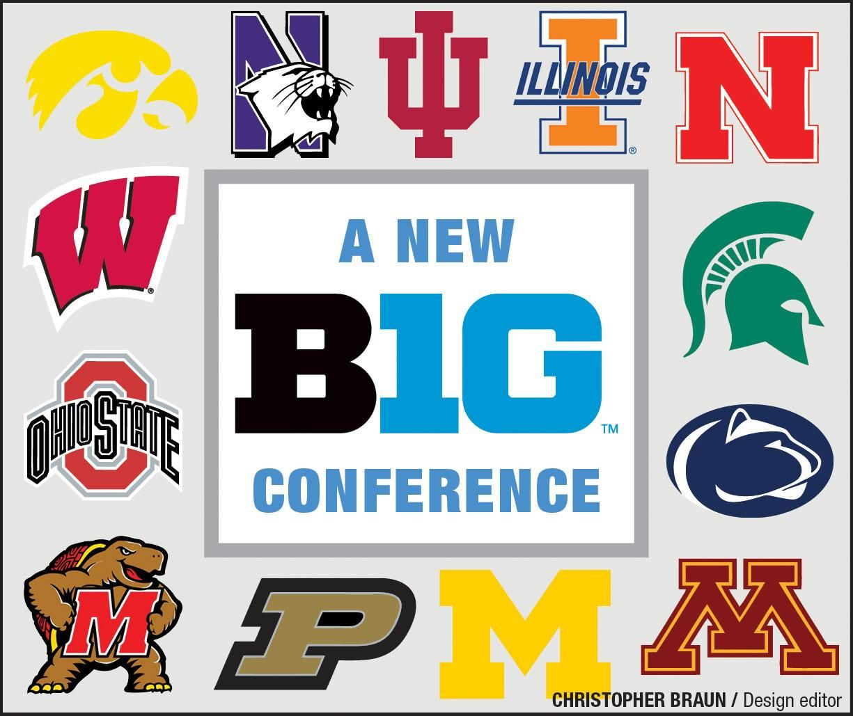 the big ten conference Google Search Big ten football