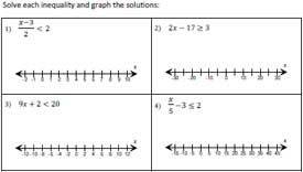 solving and graphing inequalities worksheets - Solving And Graphing Inequalities Worksheet