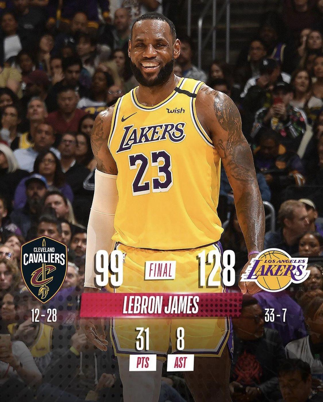Pin De Daniel Son En Lebron James Lakers En 2020