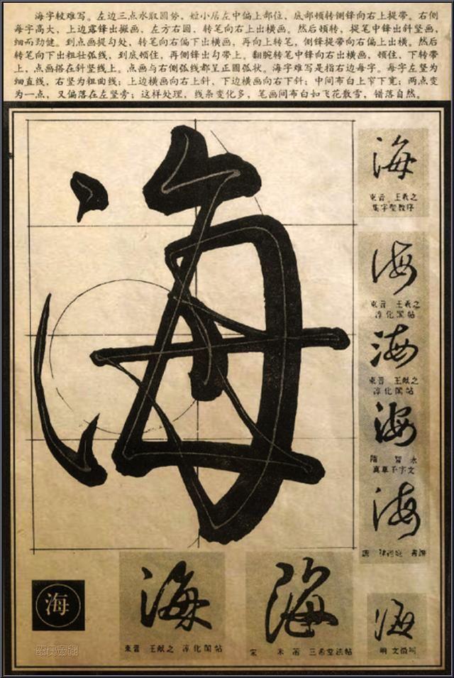 行草筆法 經典解析 海 中国の書道 習字 お手本 文字デザイン